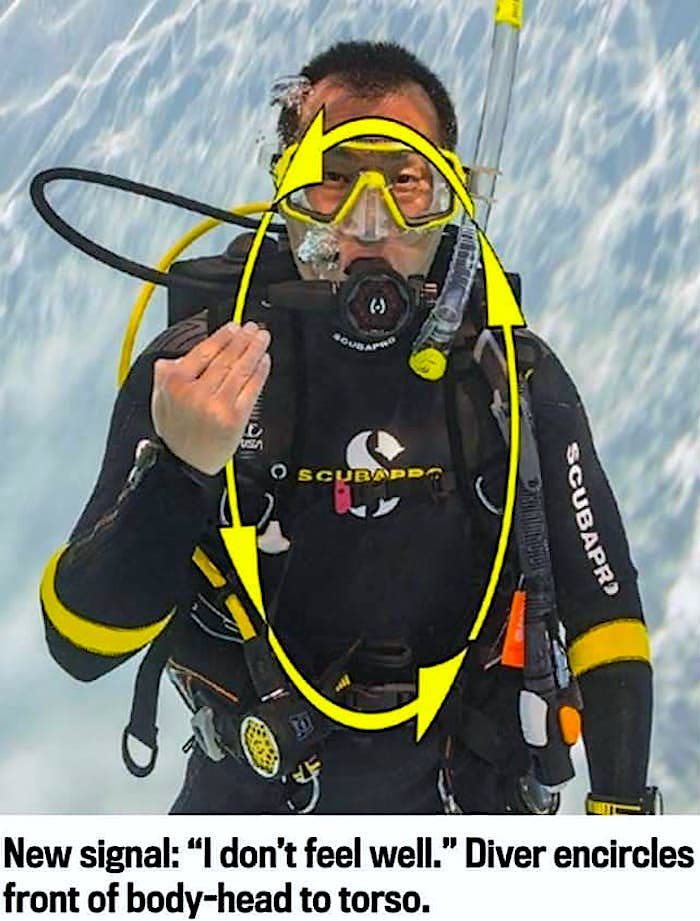 Scuba Diving Hand Signals - Do Not Feel Well